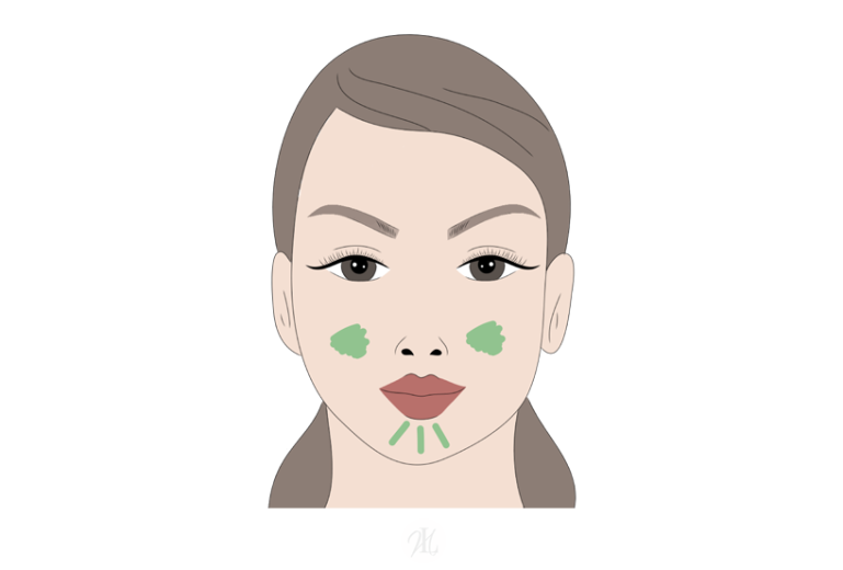 a guide to colour correcting - colour correcting 101 - green - new lune